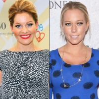 Candace Cameron and Kendra Wilkinson