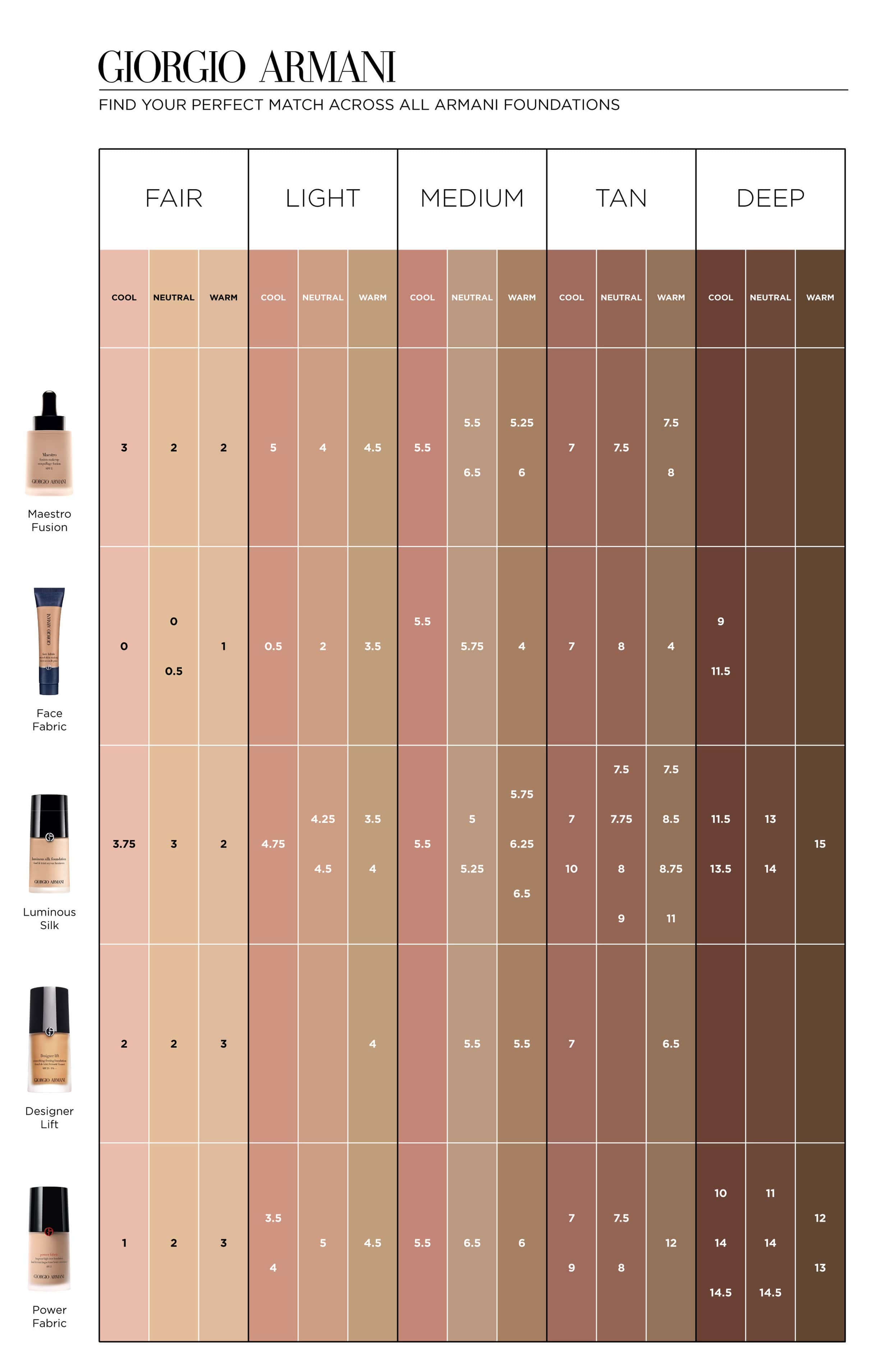 perfect match giorgio armani foundation