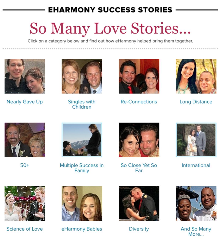 eHarmony Success Stories