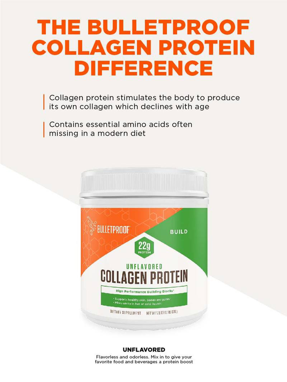 Collagen Difference