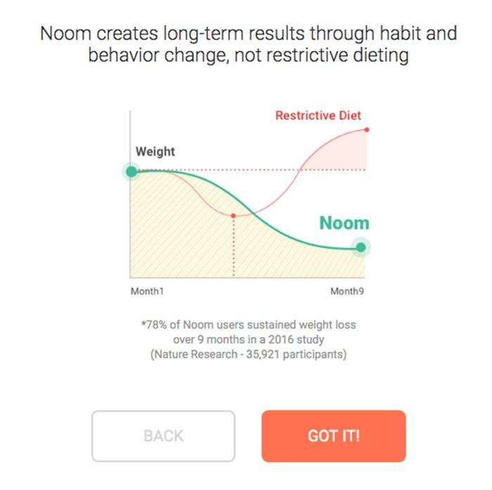 noom weight loss chart