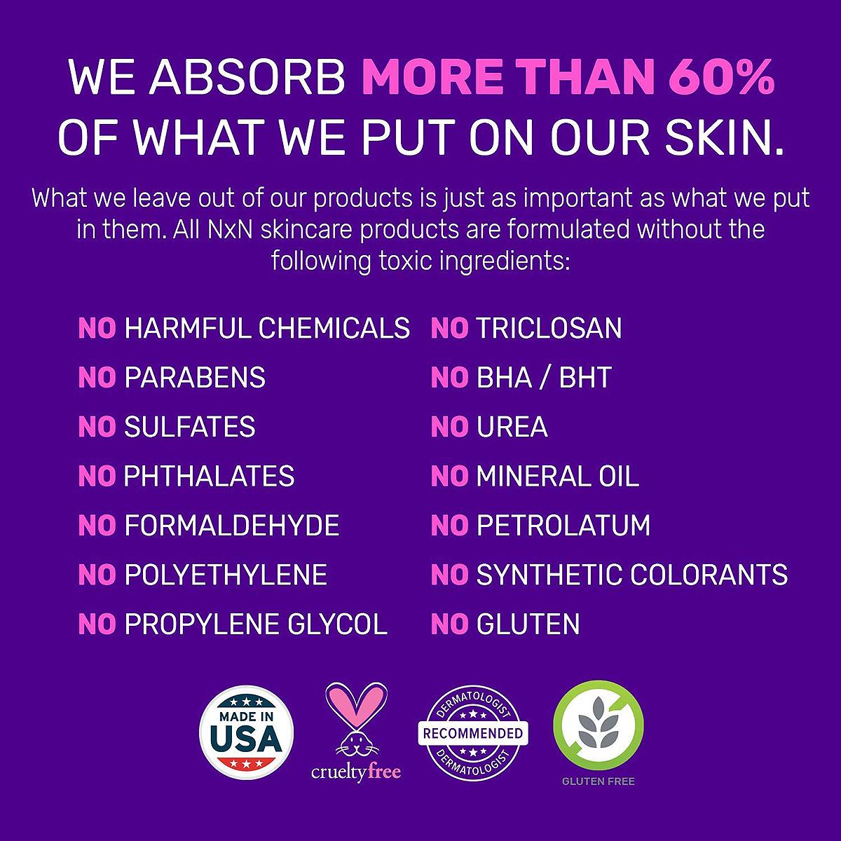 nxn-chemicals