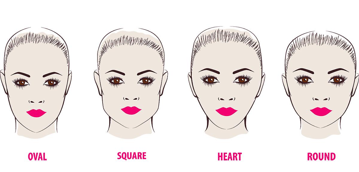 face-shape-diagrams